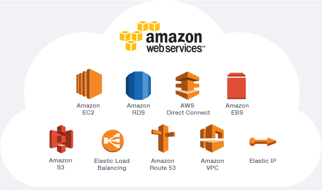 Amazon Web Services growth team