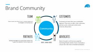 Brand Community Growth marketing