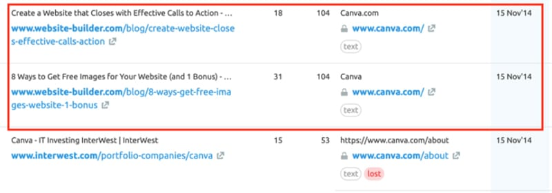 Bài post đầu tiên trên blog của Canva