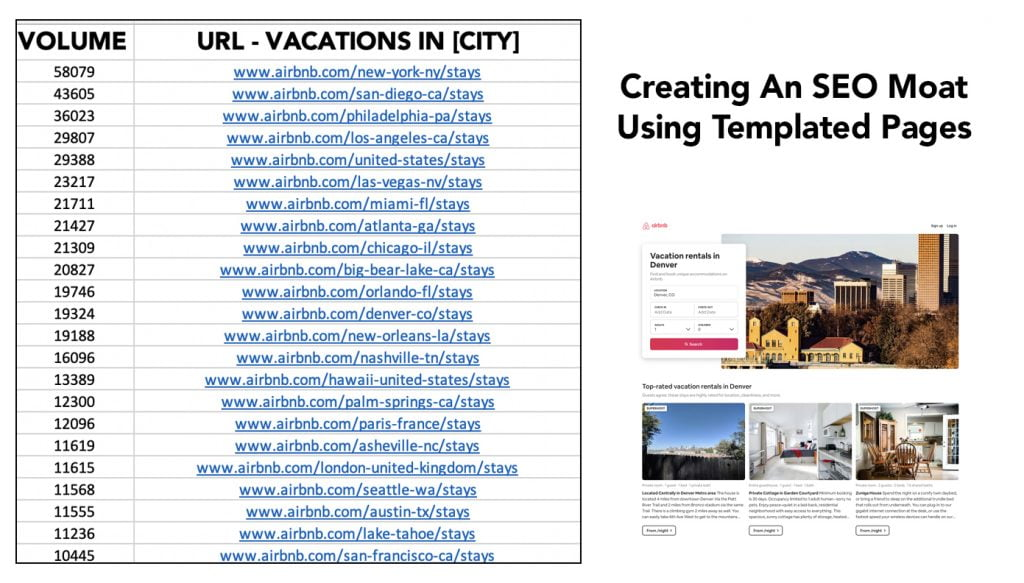 SEO Moat Templates Airbnb
